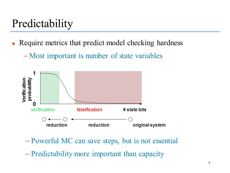 Predictability Require metrics that predict model checking hardness