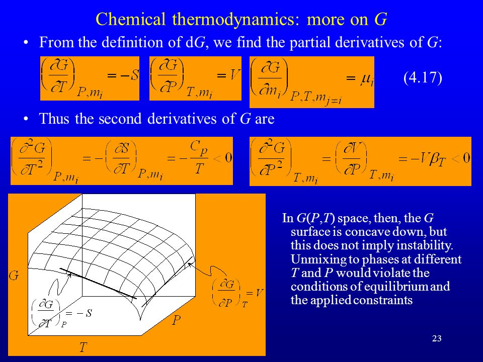 Chemical thermodynamics: more on G