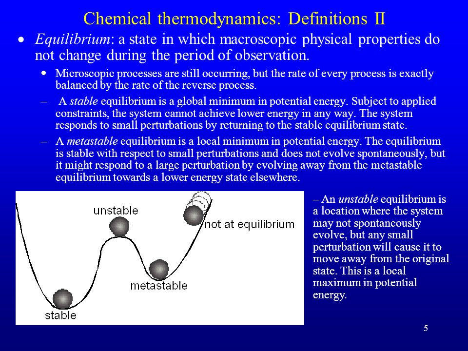 Chemical thermodynamics: Definitions II