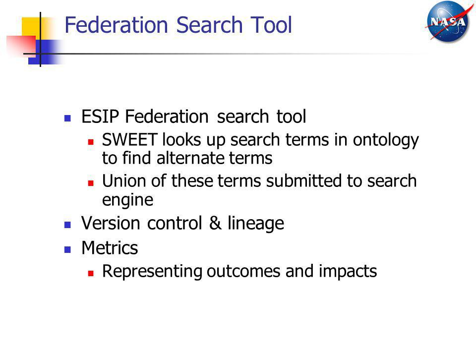 Federation Search Tool