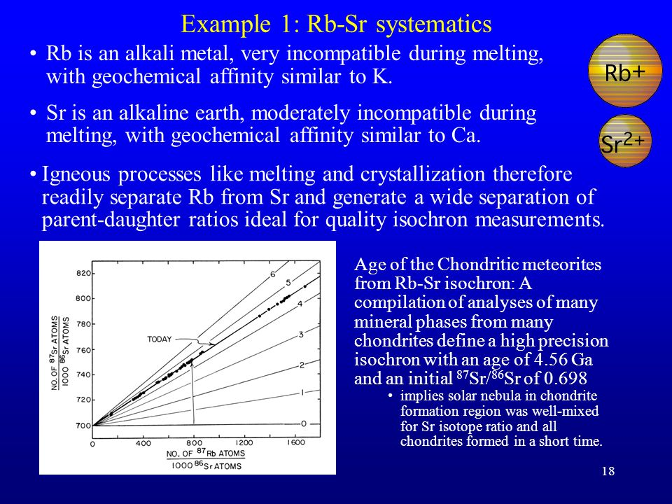 Example 1: Rb-Sr systematics