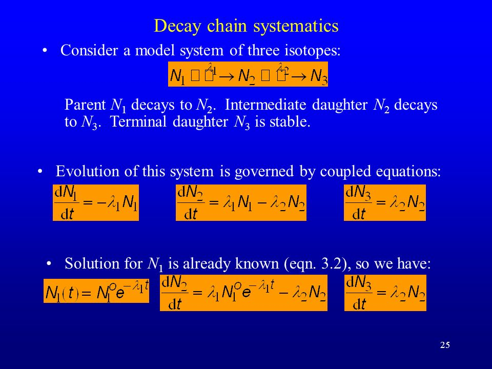 Decay chain systematics