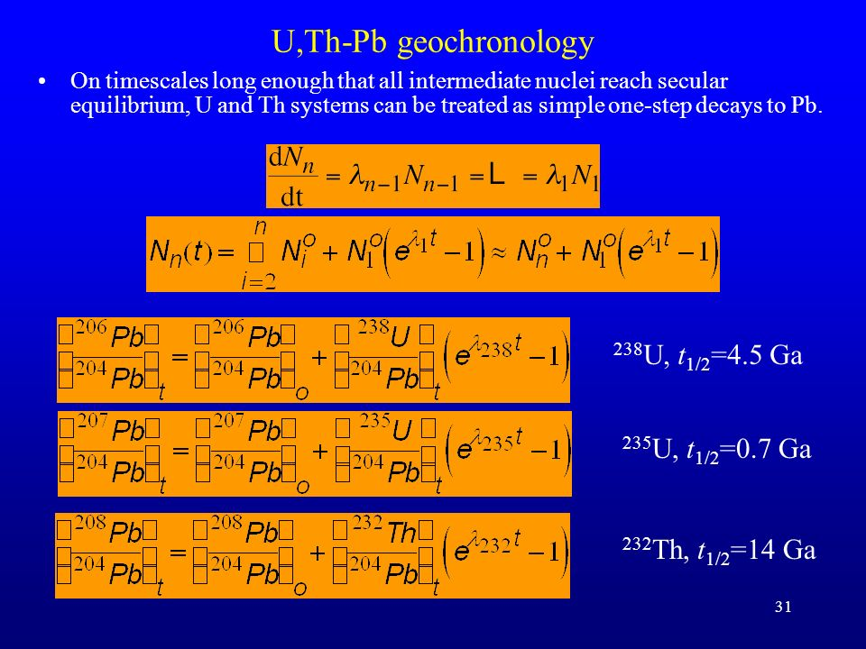 U,Th-Pb geochronology 238U, t1/2=4.5 Ga 235U, t1/2=0.7 Ga
