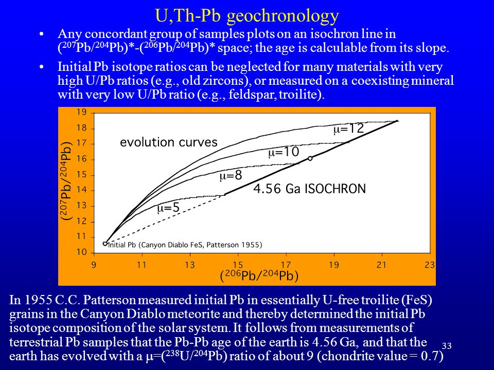 U,Th-Pb geochronology