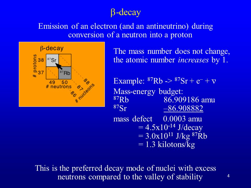b-decay Emission of an electron (and an antineutrino) during conversion of a neutron into a proton.