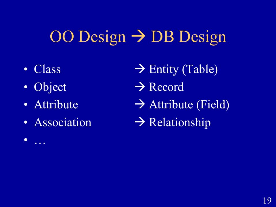 OO Design  DB Design Class  Entity (Table) Object  Record