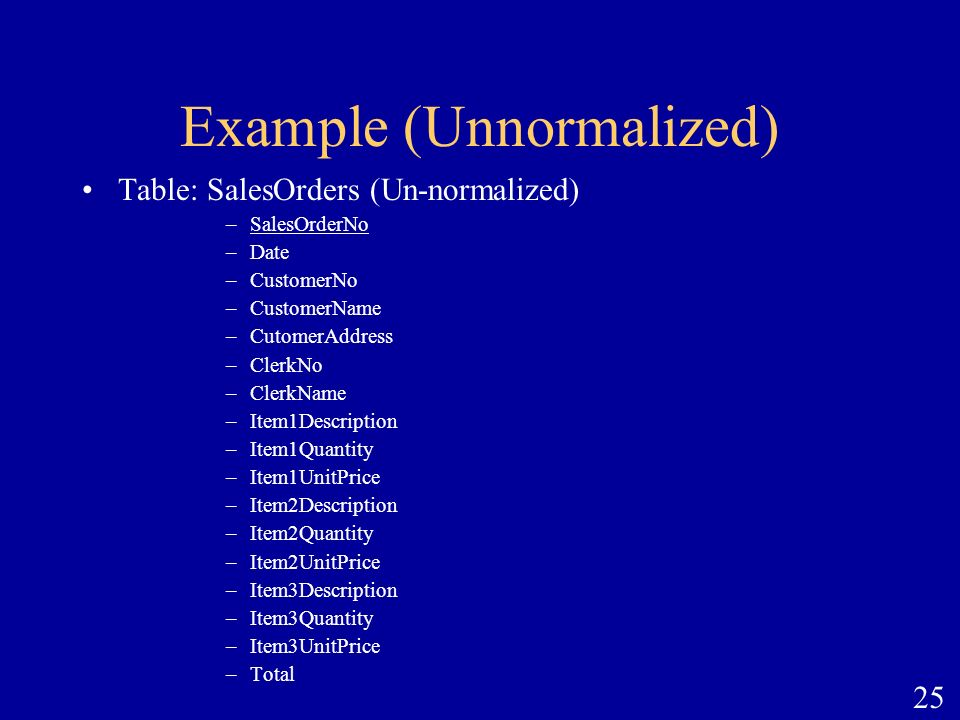 Example (Unnormalized)