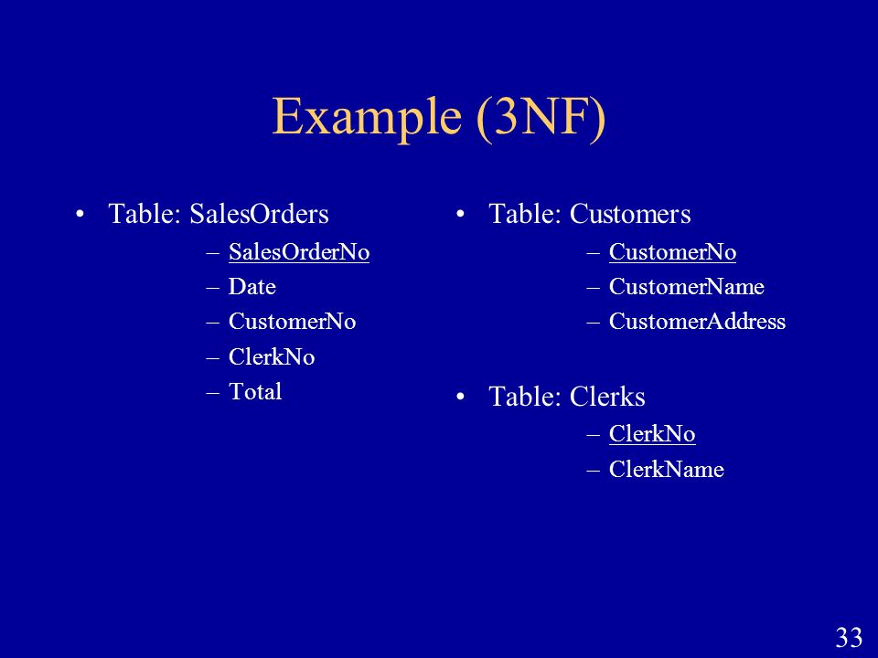 Example (3NF) Table: SalesOrders Table: Customers Table: Clerks