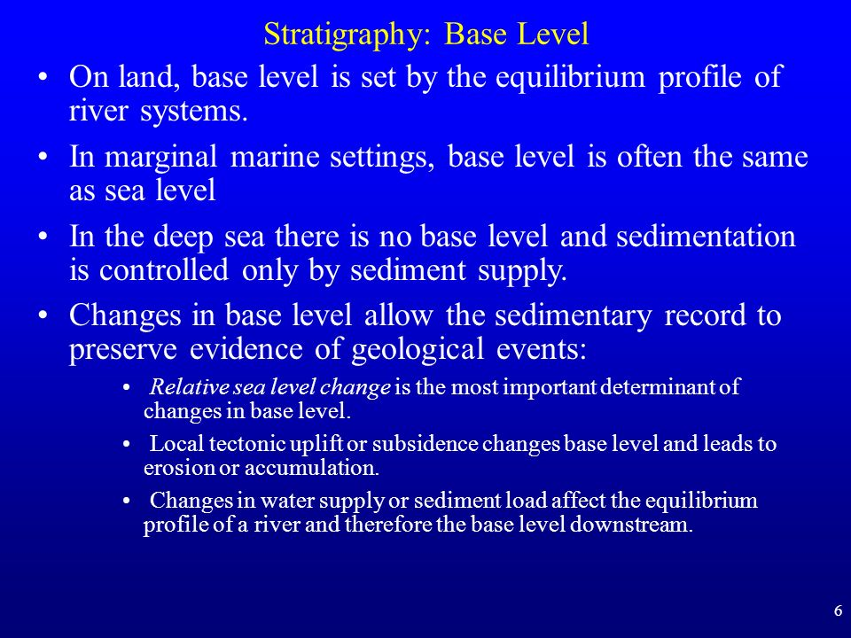 Stratigraphy: Base Level