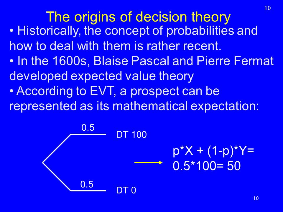 The origins of decision theory