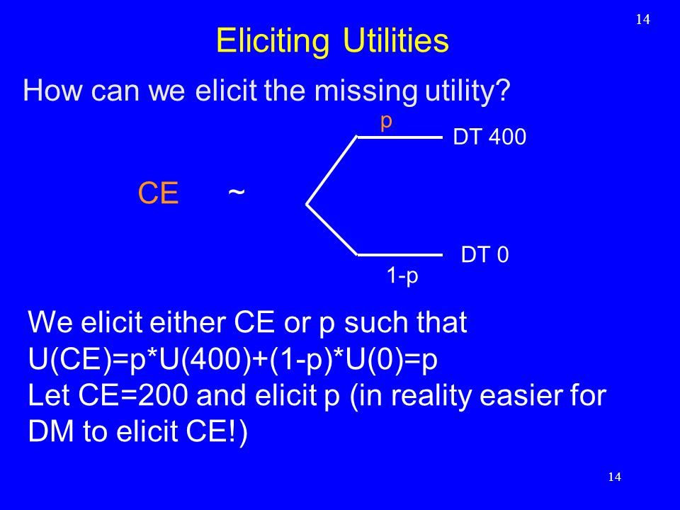 Eliciting Utilities How can we elicit the missing utility CE ~