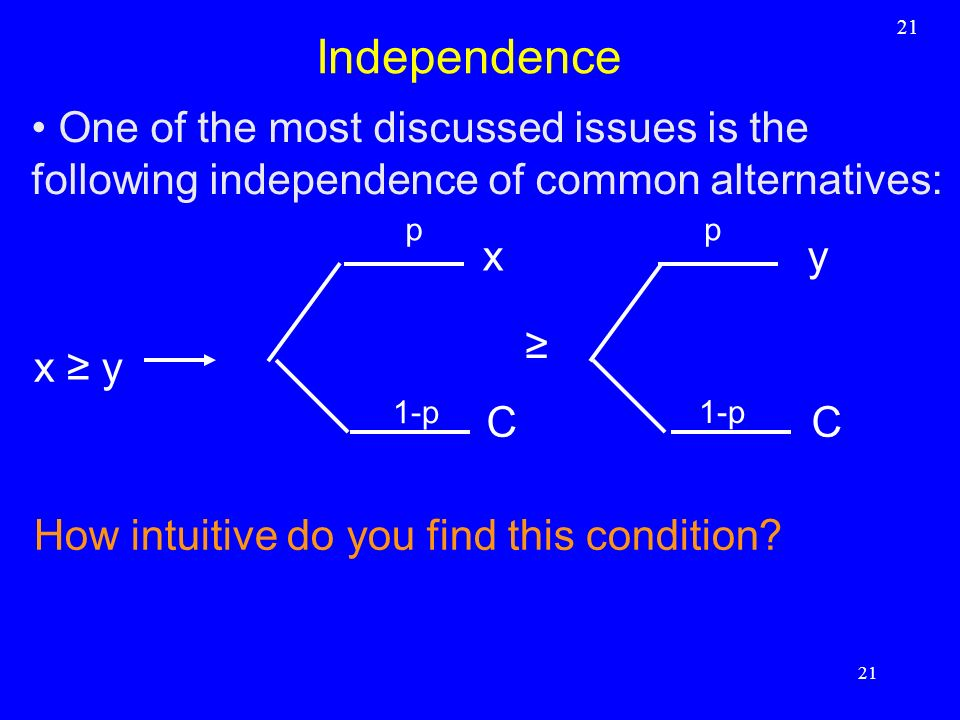 21 Independence. One of the most discussed issues is the following independence of common alternatives:
