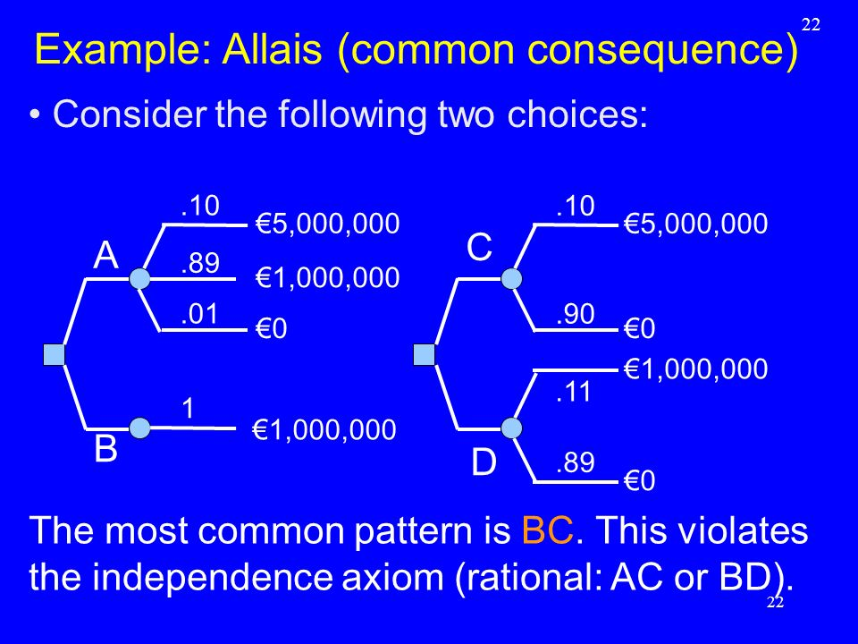 Example: Allais (common consequence)