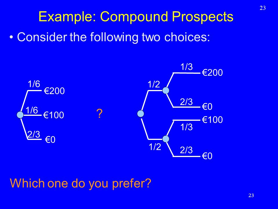 Example: Compound Prospects