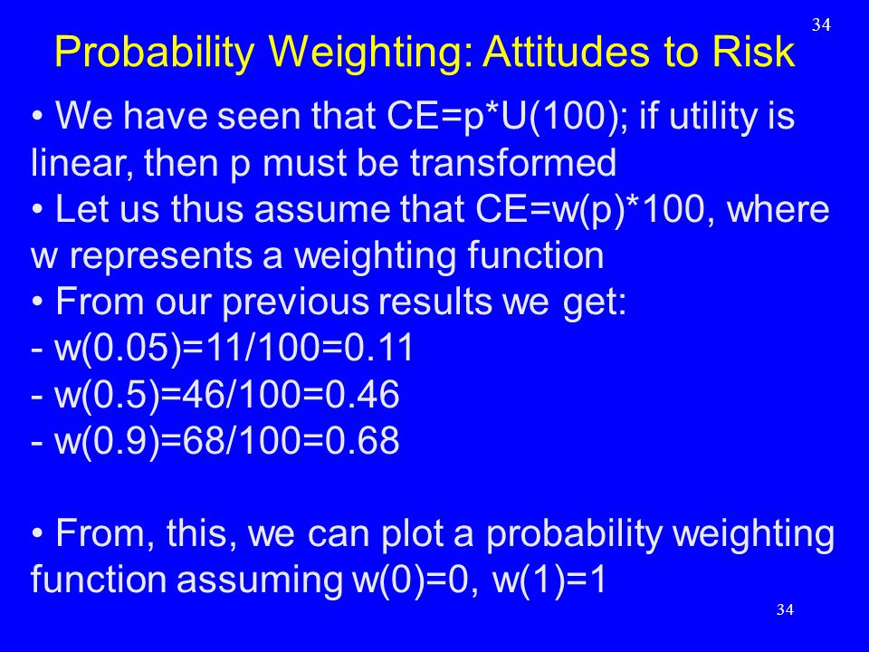 Probability Weighting: Attitudes to Risk