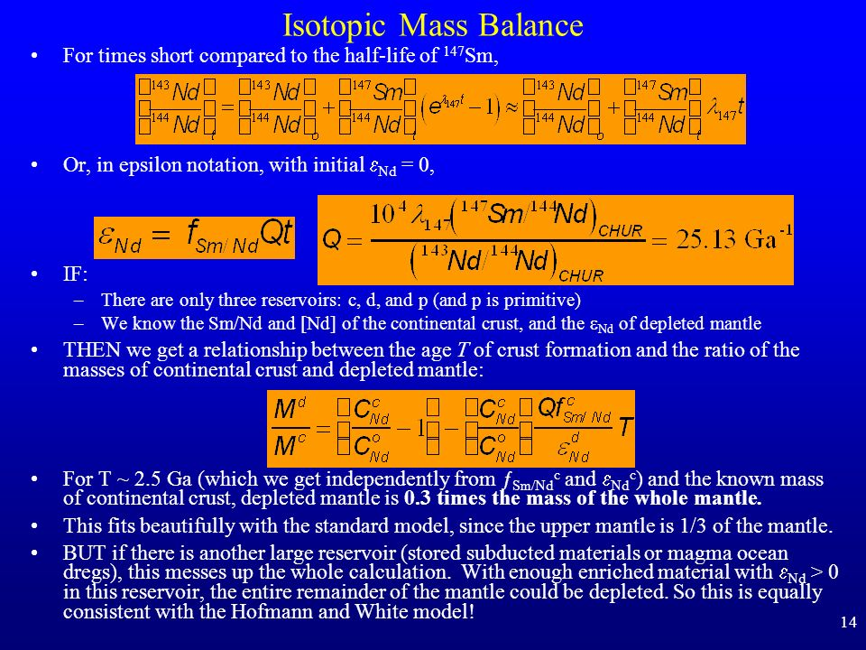 Isotopic Mass Balance For times short compared to the half-life of 147Sm, Or, in epsilon notation, with initial eNd = 0,