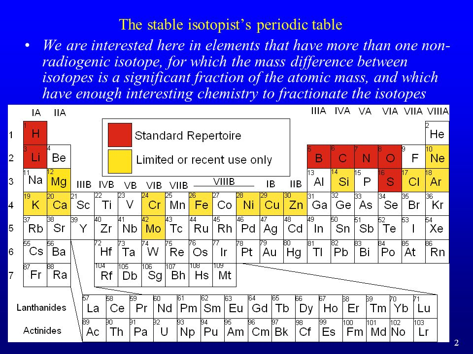 Lecture 14 Stable Isotopes And Climate Ppt Download