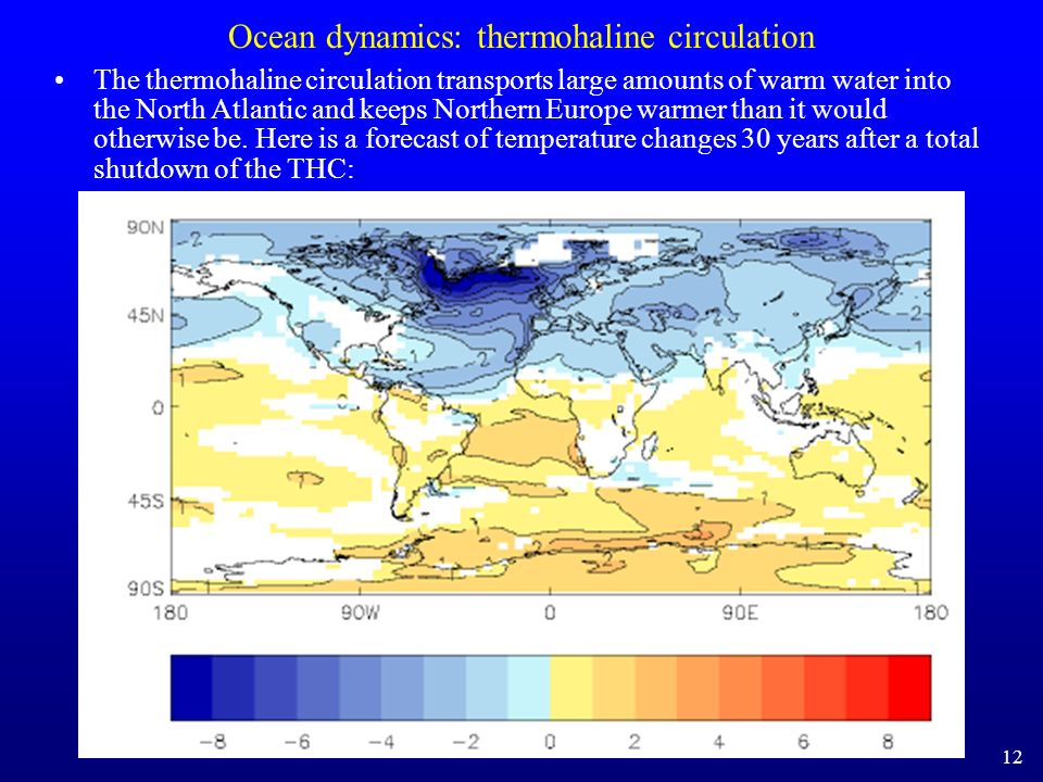 Ocean dynamics: thermohaline circulation