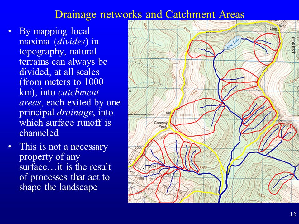 Drainage networks and Catchment Areas