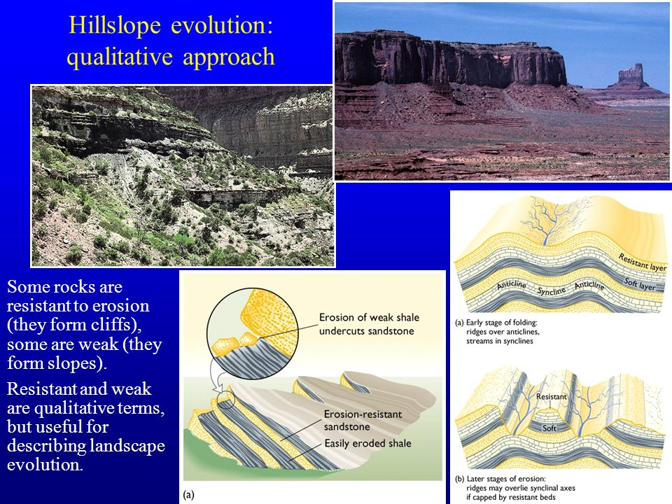 Hillslope evolution: qualitative approach