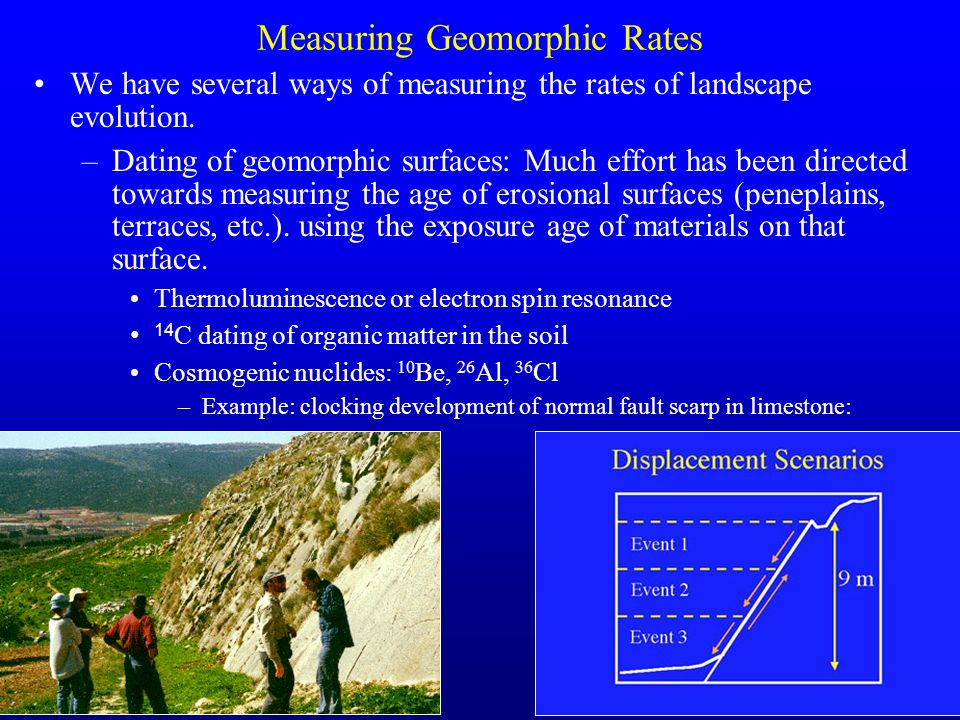 Measuring Geomorphic Rates