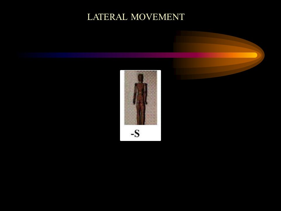 LATERAL MOVEMENT