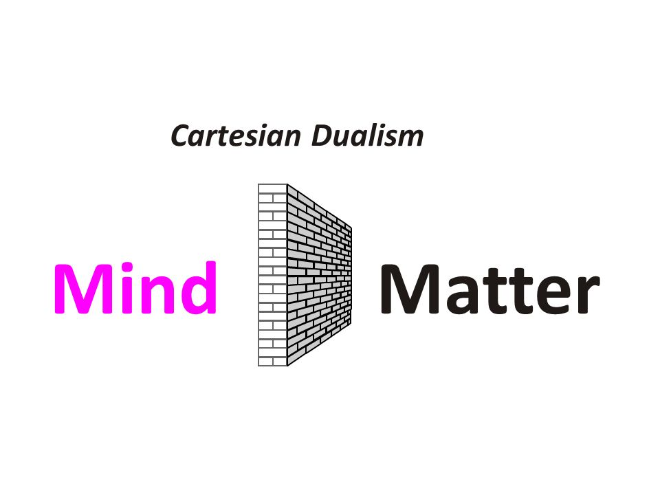 Cartesian Dualism Mind Matter