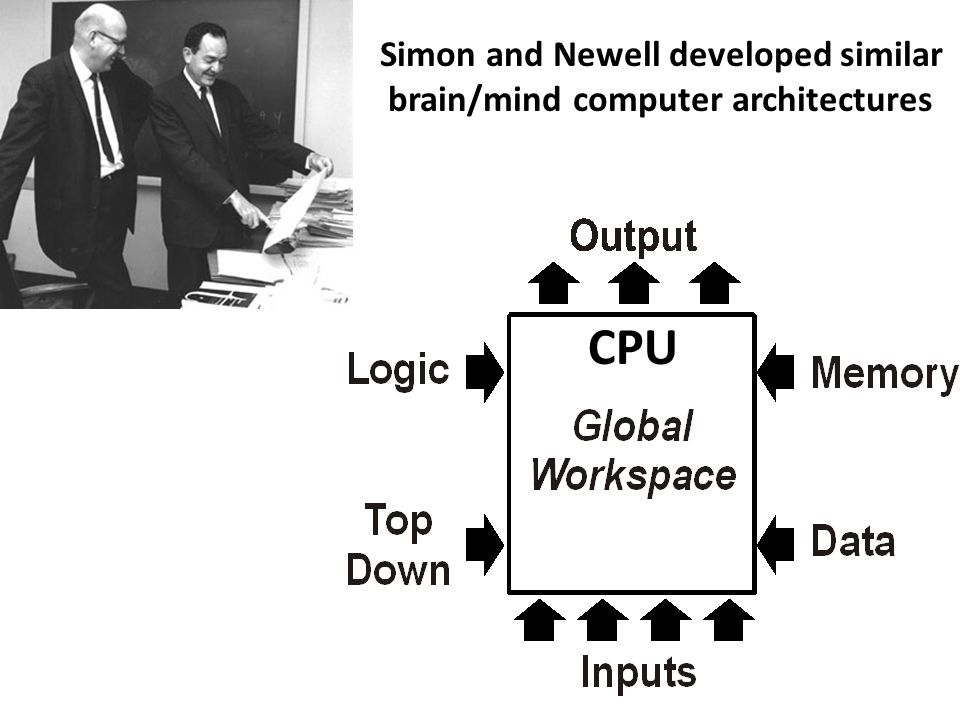 Simon and Newell developed similar