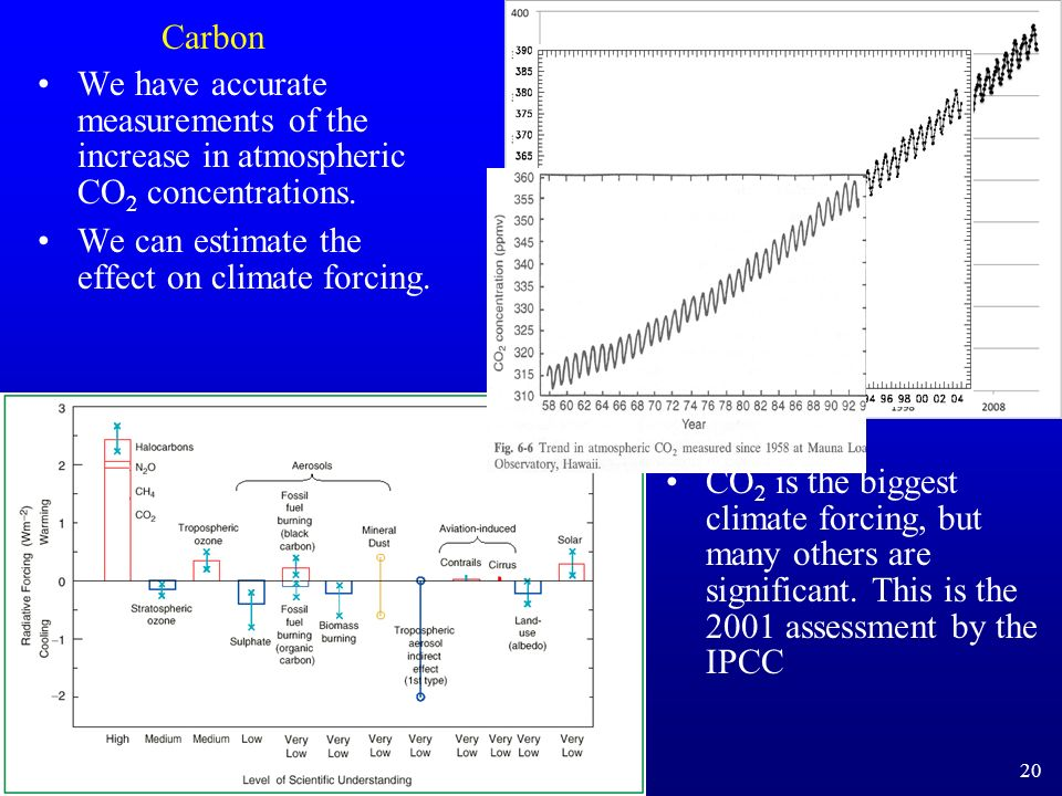We can estimate the effect on climate forcing.