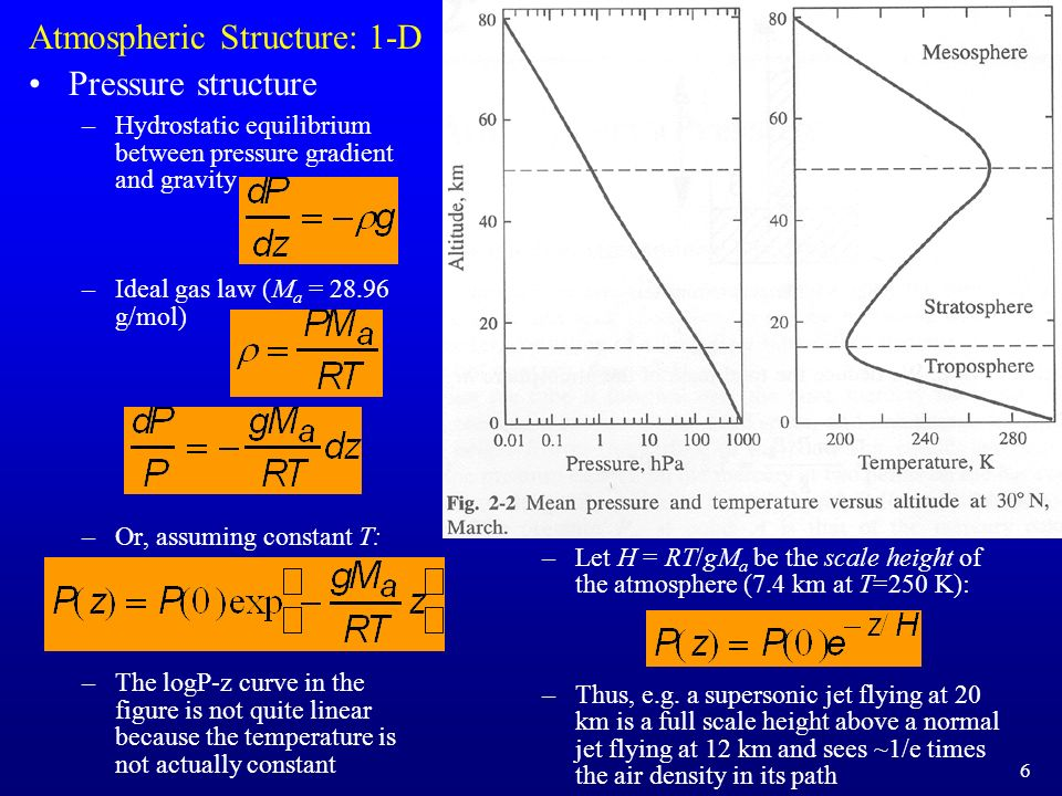 Atmospheric Structure: 1-D