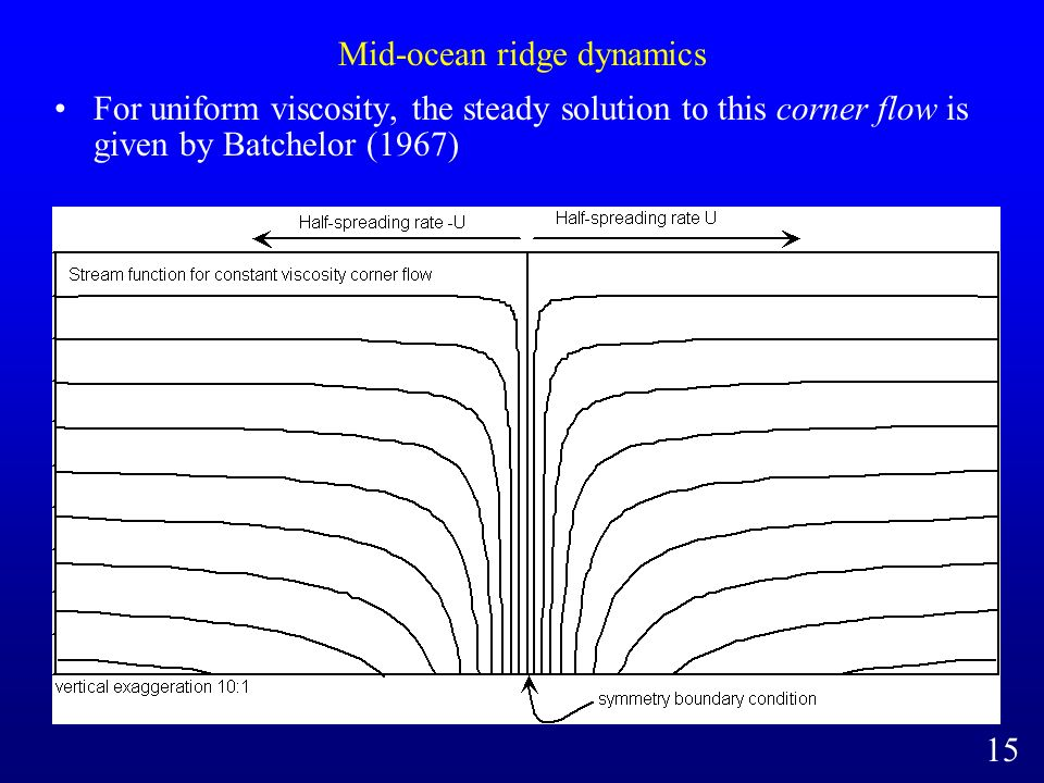 Mid-ocean ridge dynamics