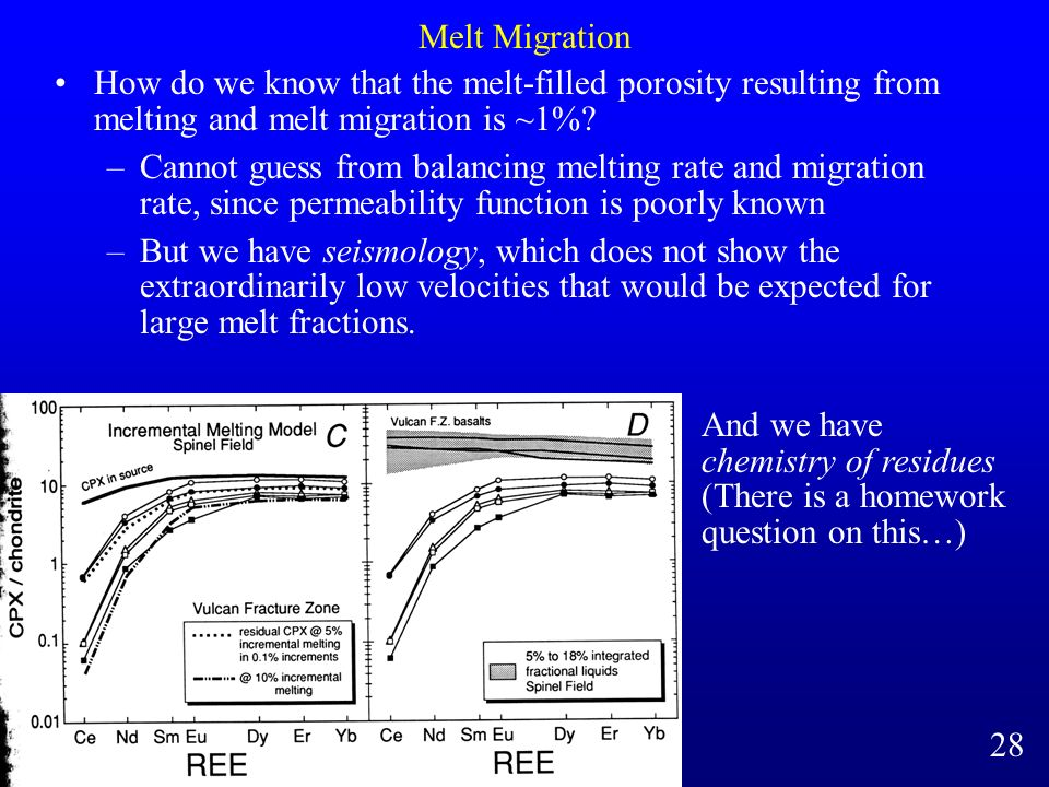 Melt Migration How do we know that the melt-filled porosity resulting from melting and melt migration is ~1%