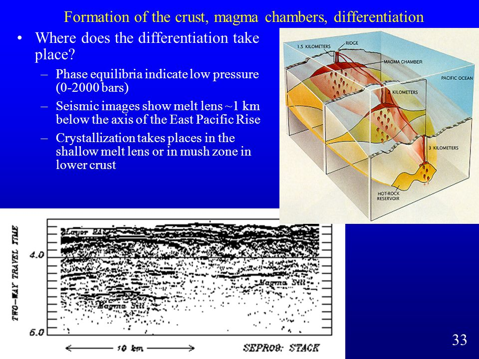 Formation of the crust, magma chambers, differentiation