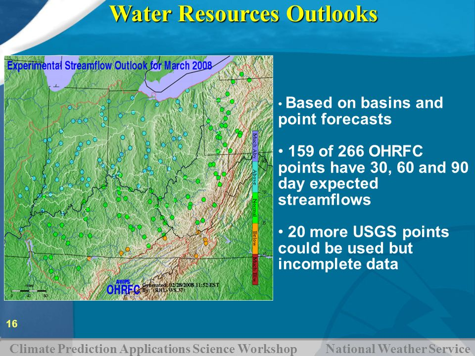 Water Resources Outlooks