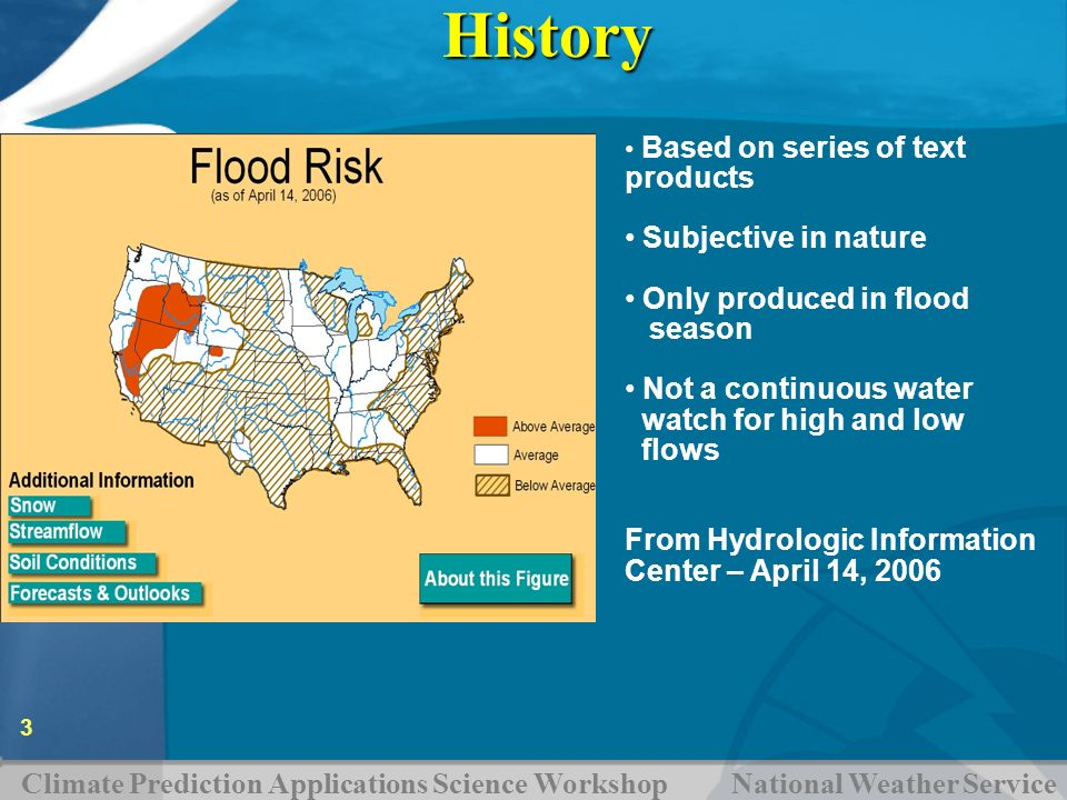 History Subjective in nature Only produced in flood season