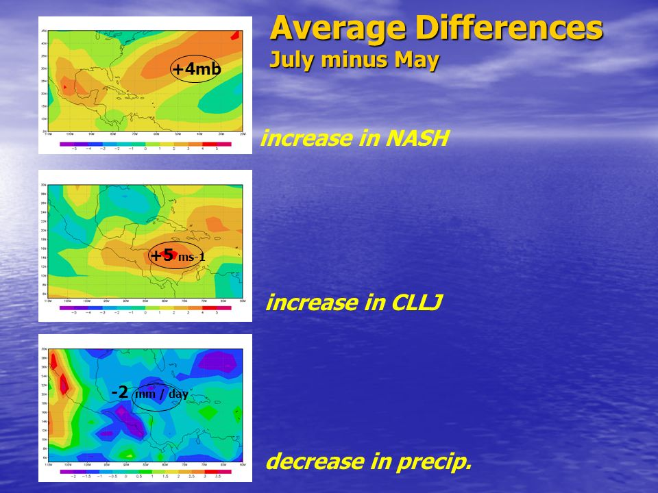 Average Differences July minus May