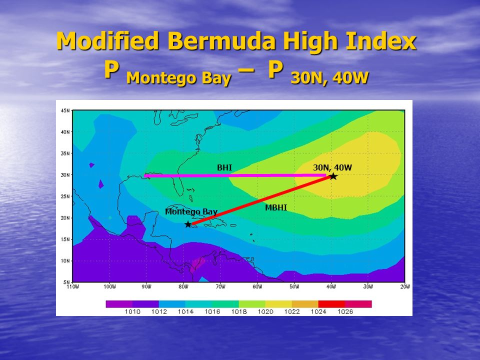 Modified Bermuda High Index P Montego Bay – P 30N, 40W