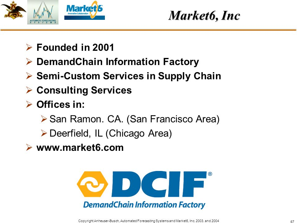 Market6, Inc Founded in 2001 DemandChain Information Factory