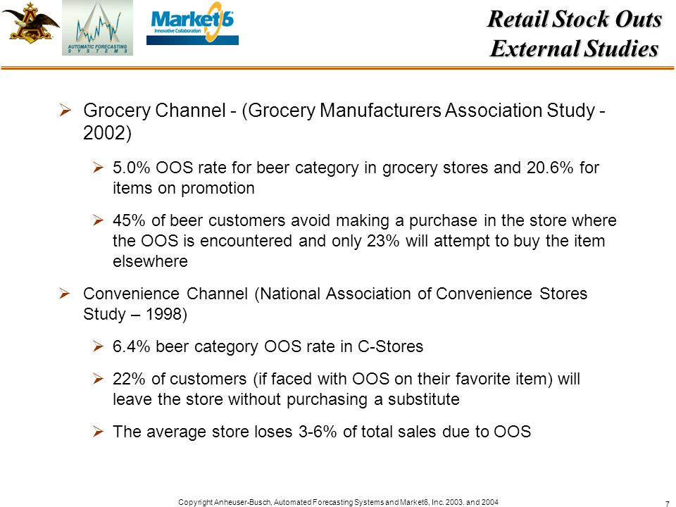 Retail Stock Outs External Studies