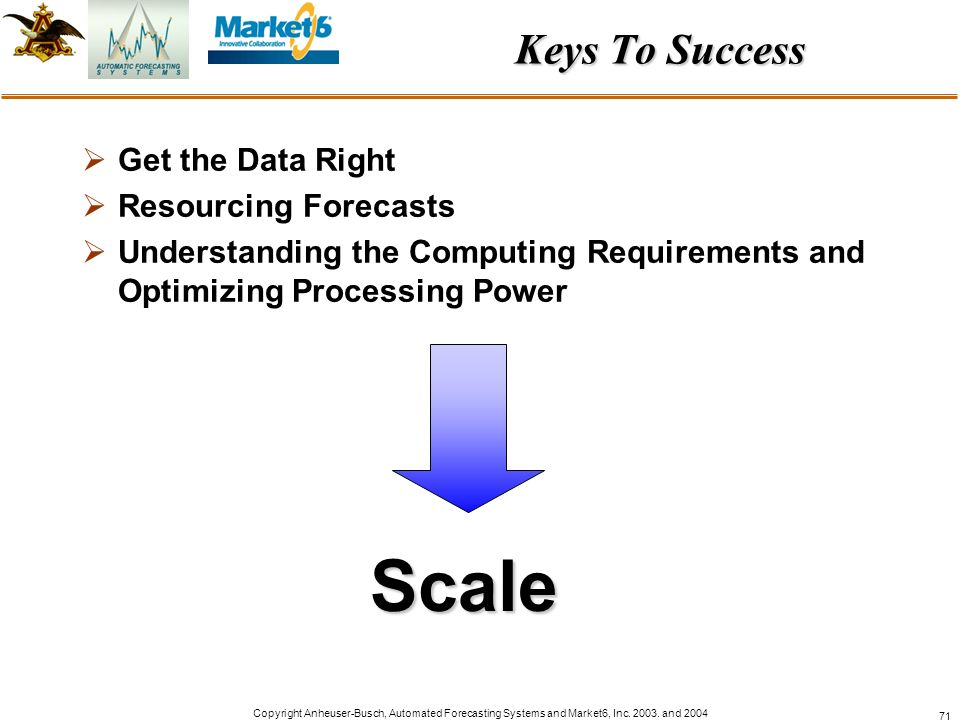 Scale Keys To Success Get the Data Right Resourcing Forecasts