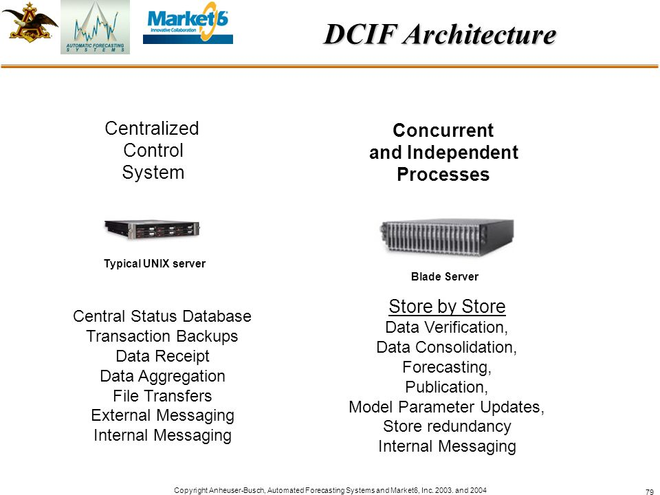 DCIF Architecture Centralized Concurrent Control and Independent
