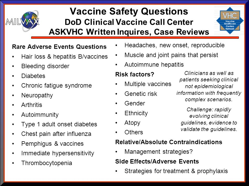 Vaccine Safety Questions DoD Clinical Vaccine Call Center ASKVHC Written Inquires, Case Reviews