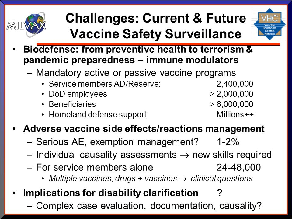 Challenges: Current & Future Vaccine Safety Surveillance