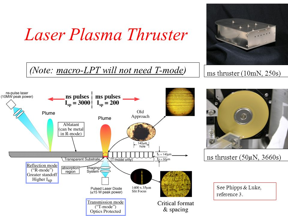 Laser Plasma Thruster (Note: macro-LPT will not need T-mode)