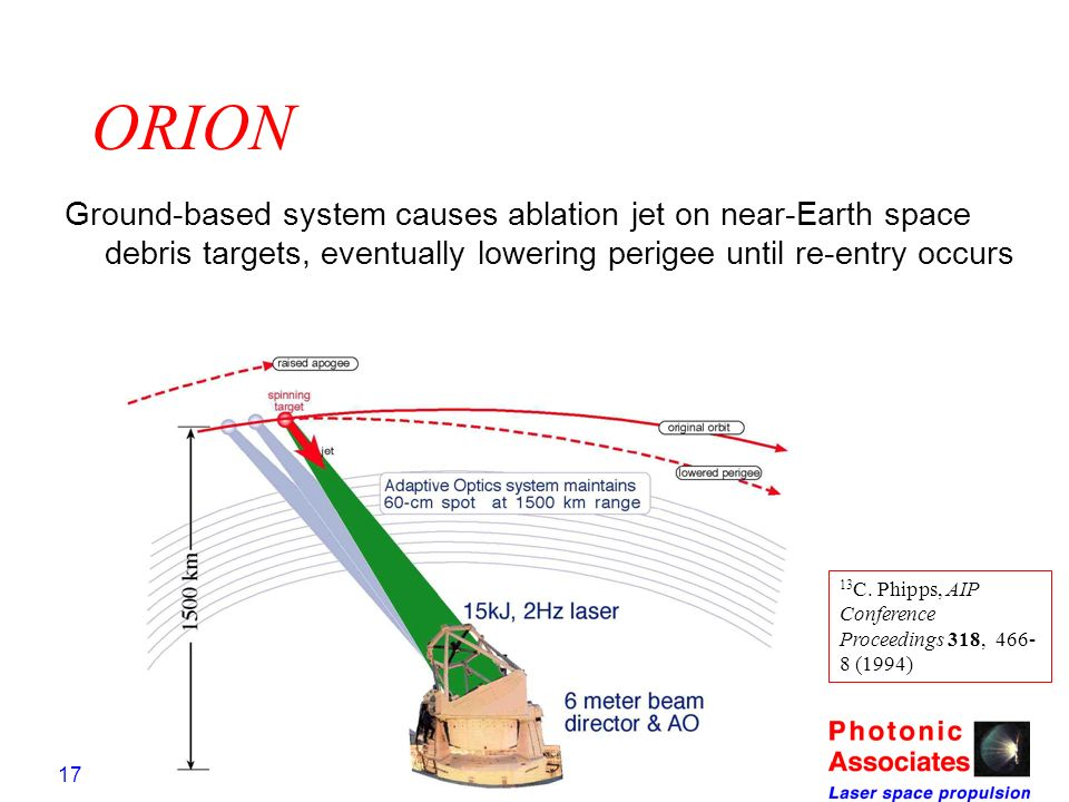 ORION Ground-based system causes ablation jet on near-Earth space debris targets, eventually lowering perigee until re-entry occurs.