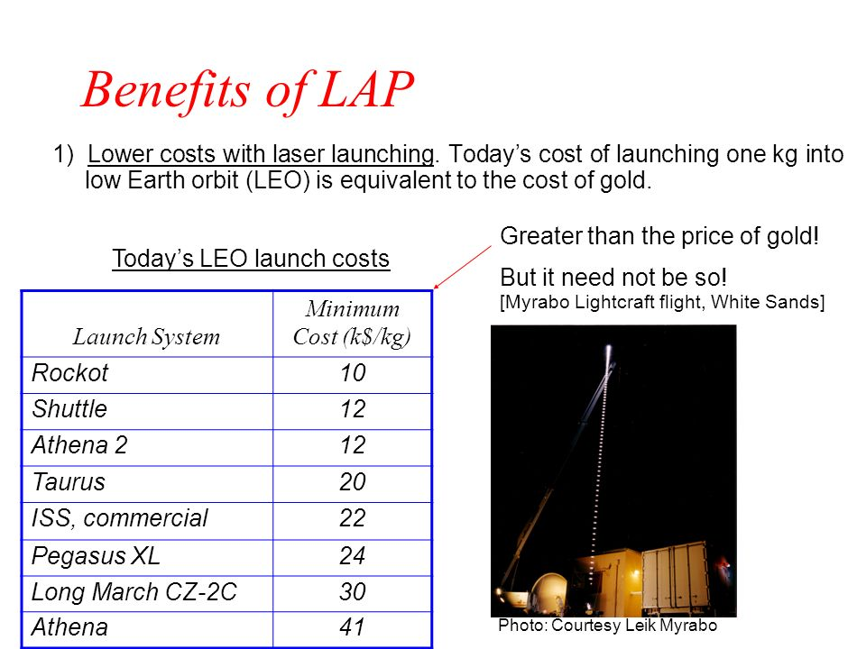 Benefits of LAP 1) Lower costs with laser launching. Today's cost of launching one kg into low Earth orbit (LEO) is equivalent to the cost of gold.