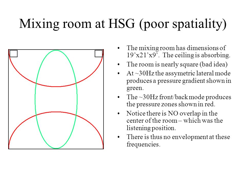 Mixing room at HSG (poor spatiality)
