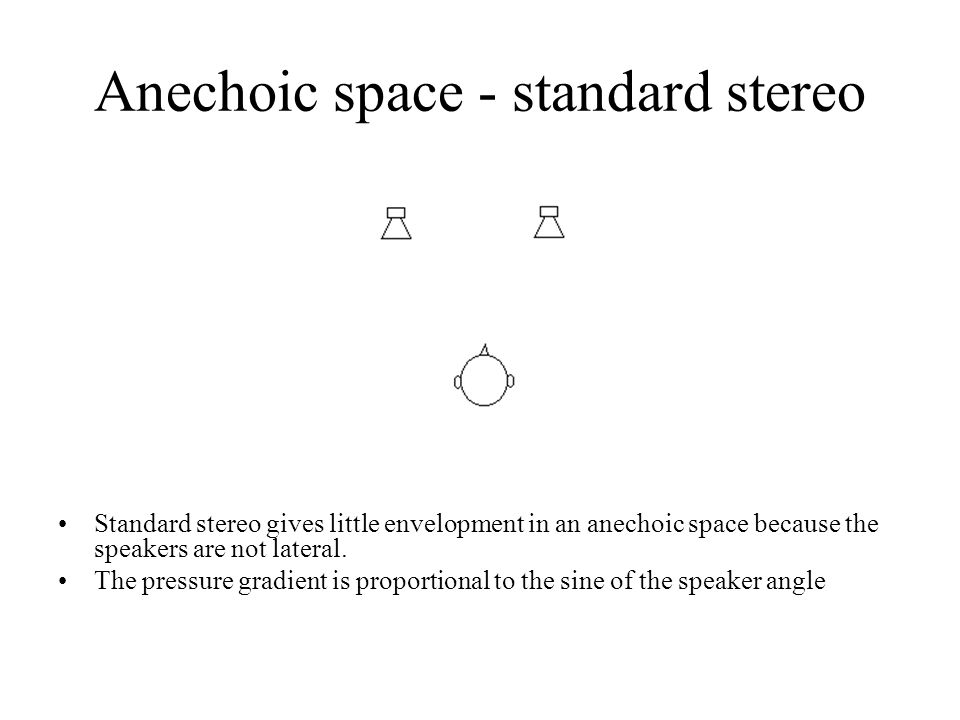 Anechoic space - standard stereo