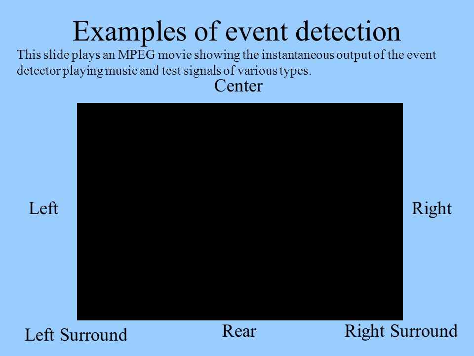 Examples of event detection