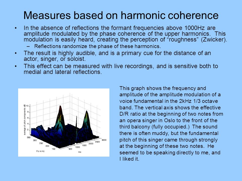 Measures based on harmonic coherence